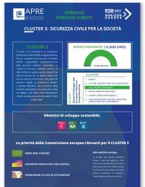 cover aprebrief_CL3