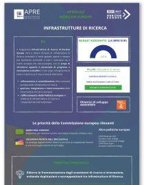 cover aprebrief_INFRA